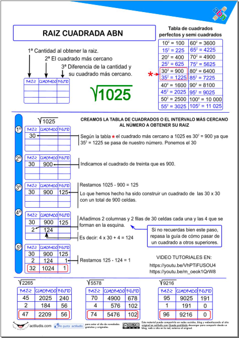 9d05148e3 Guía breve para el cálculo de la raíz cuadrada ABN - Actiludis Material  Didactico Matematicas