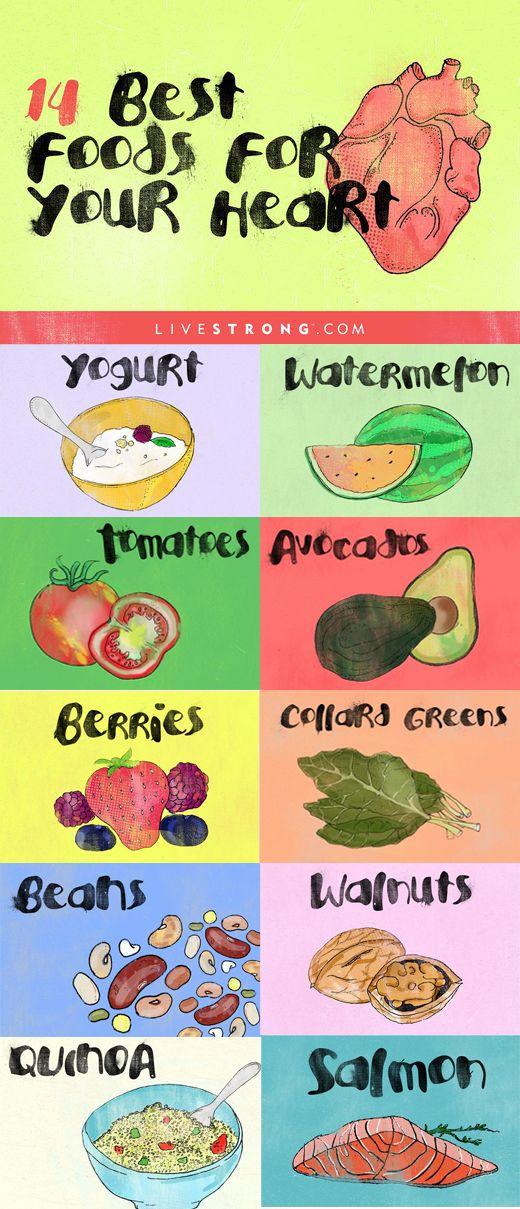 Healthy Cardiac Diet Food Slideshow
