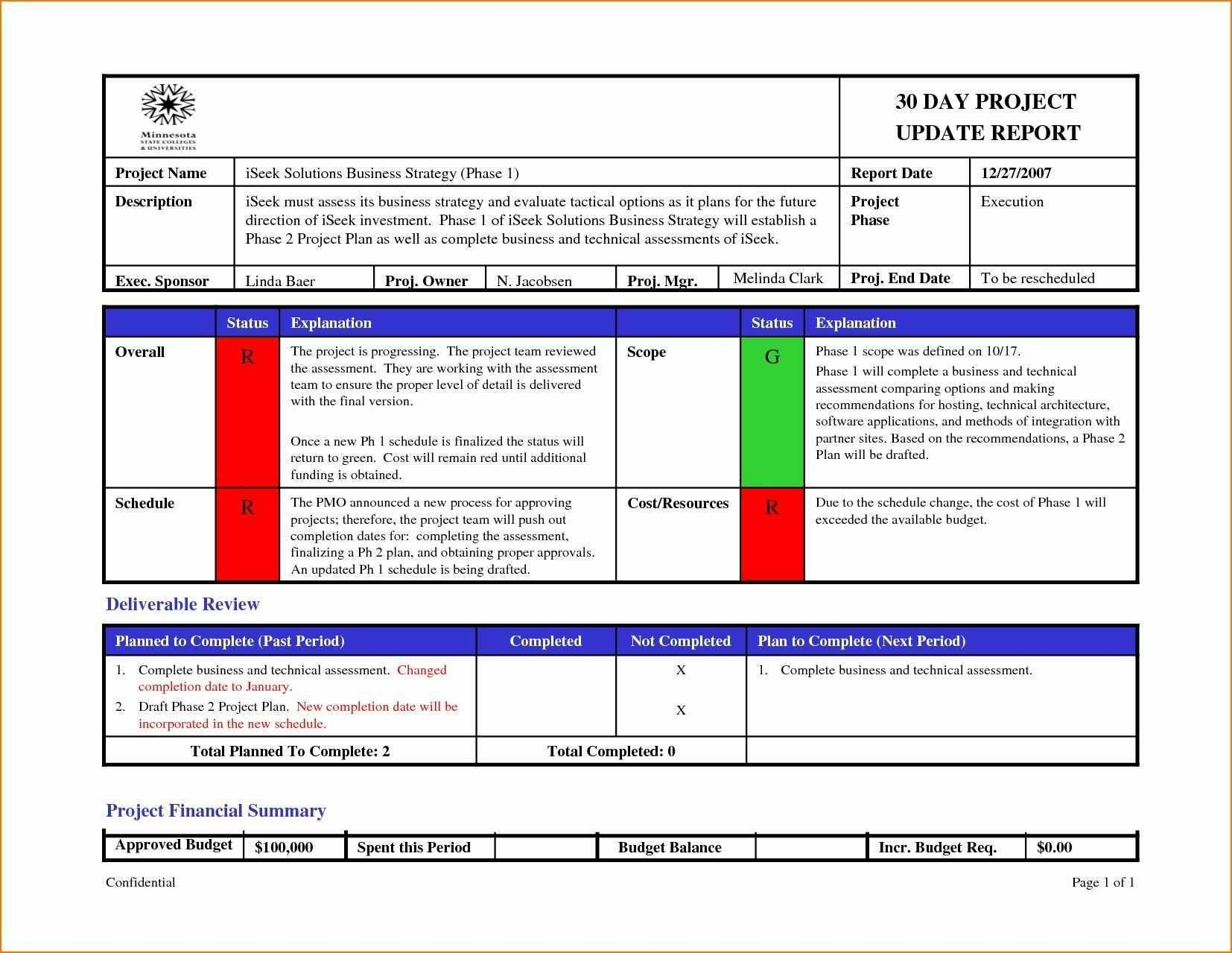 The Stunning Project Management Report Template Status Ideas Team Excel Within Project Status Re Project Status Report Progress Report Template Report Template Weekly project status report templates
