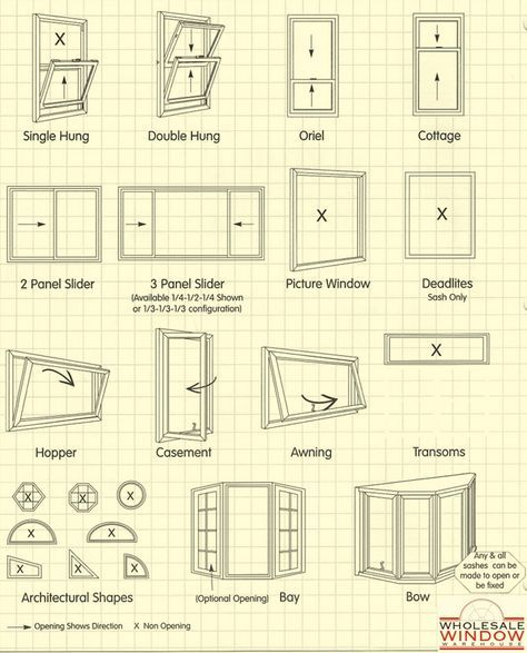 Window Styles Interior Design Cheat Sheet Home Pinterest And Interiors