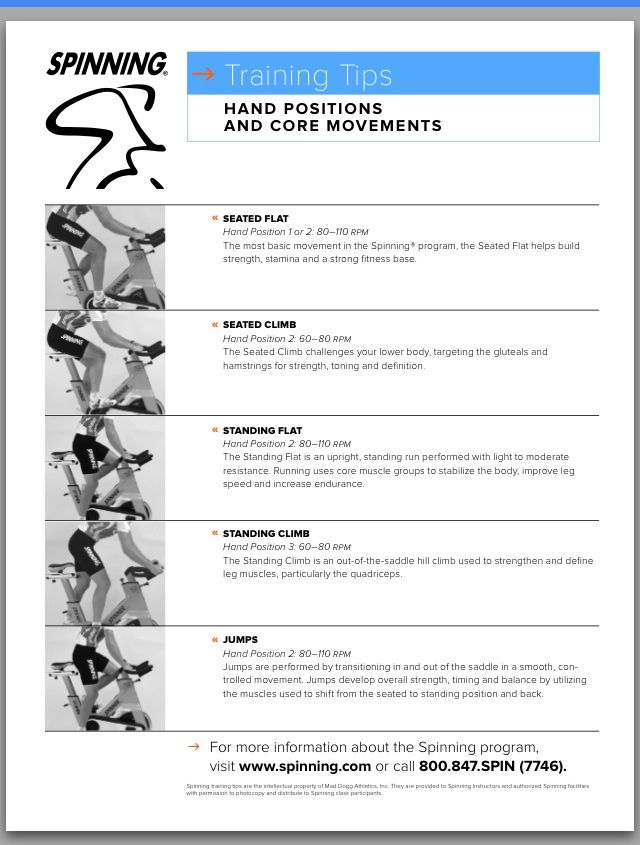 Please Review The 3 Hand Positions And 5 Core Movements Performed