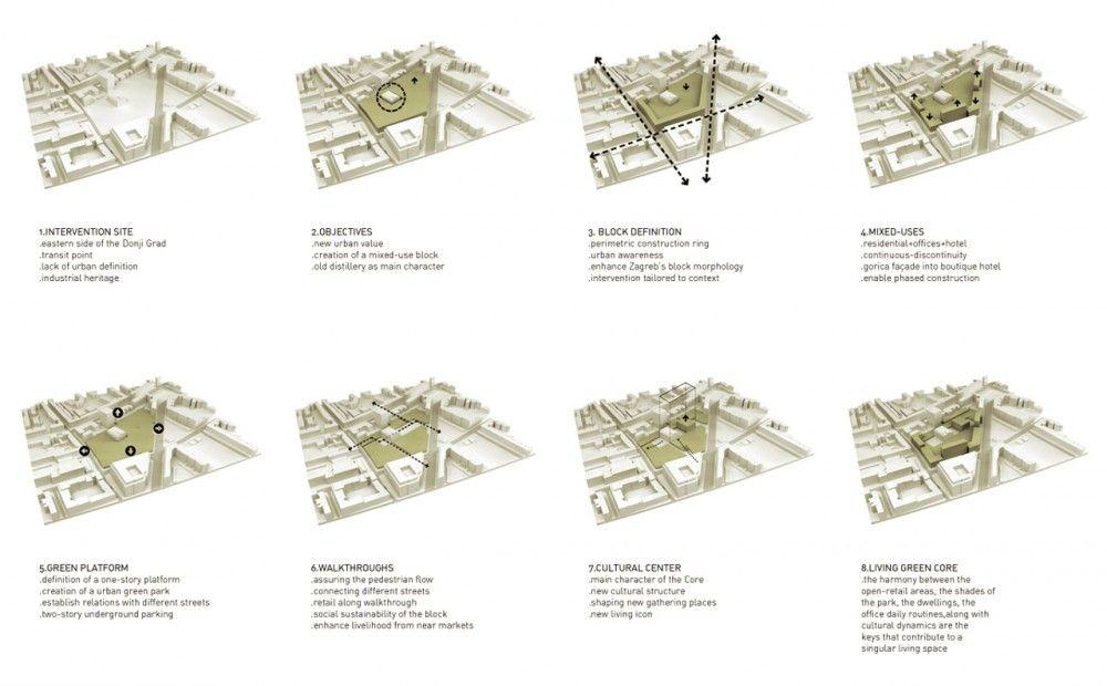 Gallery Of Badel Block Winning Proposal Pablo Pita Architects 15 Architecture Concept Diagram Urban Design Plan Urban Design Diagram