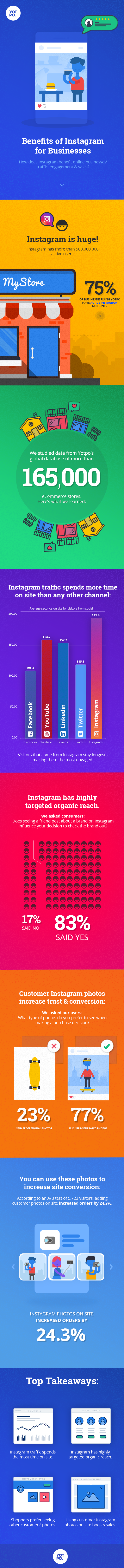 Benefits of Instagram for Businesses #Infographic