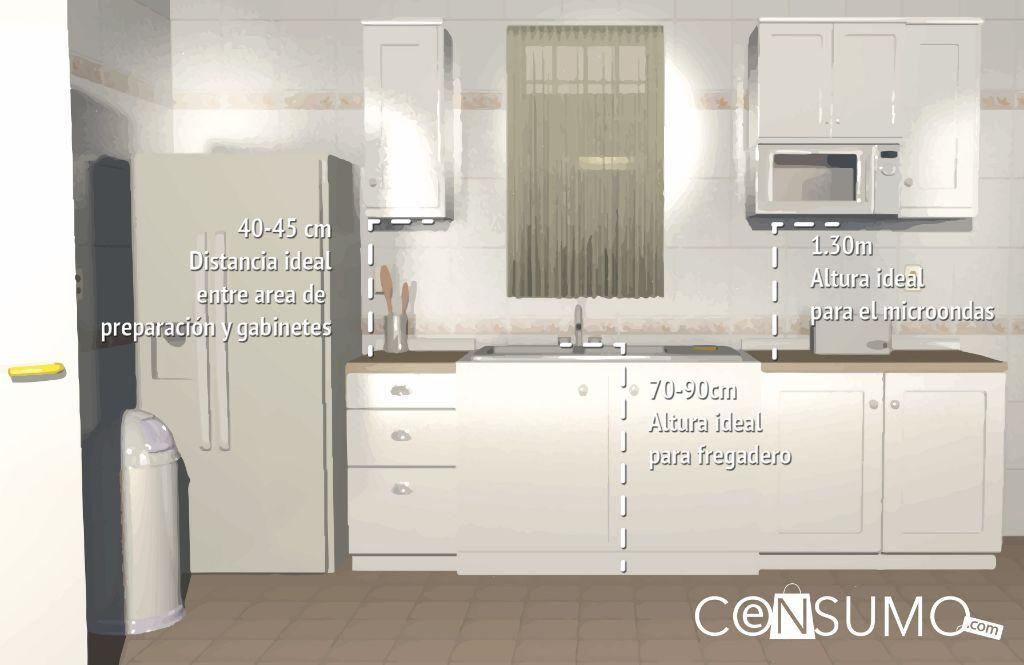 refrigerador medidas #horno #microondas #lavadero #tarja #muebles ...