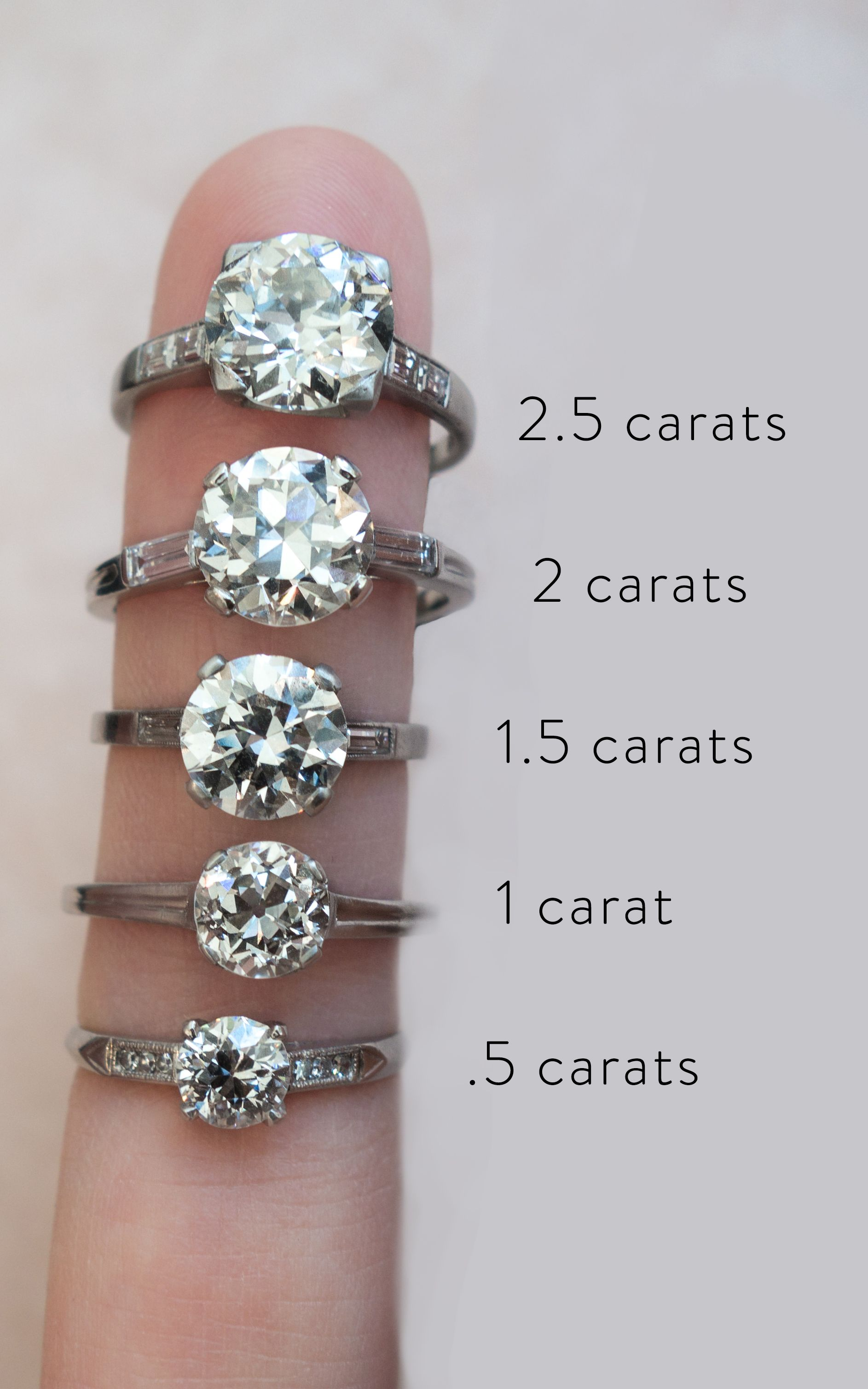 Actual Diamond Carat Size On A Hand Diamond Carat Size Engagement Rings Wedding Rings Engagement
