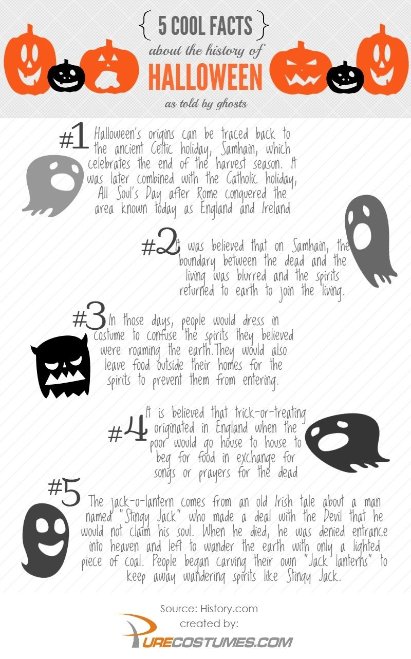 5 Cool Facts About The History Of Halloween Halloween History Halloween Lesson Halloween Facts [ 1283 x 800 Pixel ]