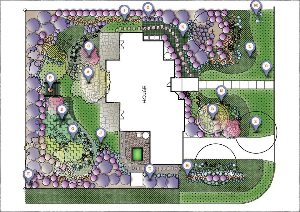 Half acre landscape design with lots of trees bushes and for Half acre backyard landscaping ideas