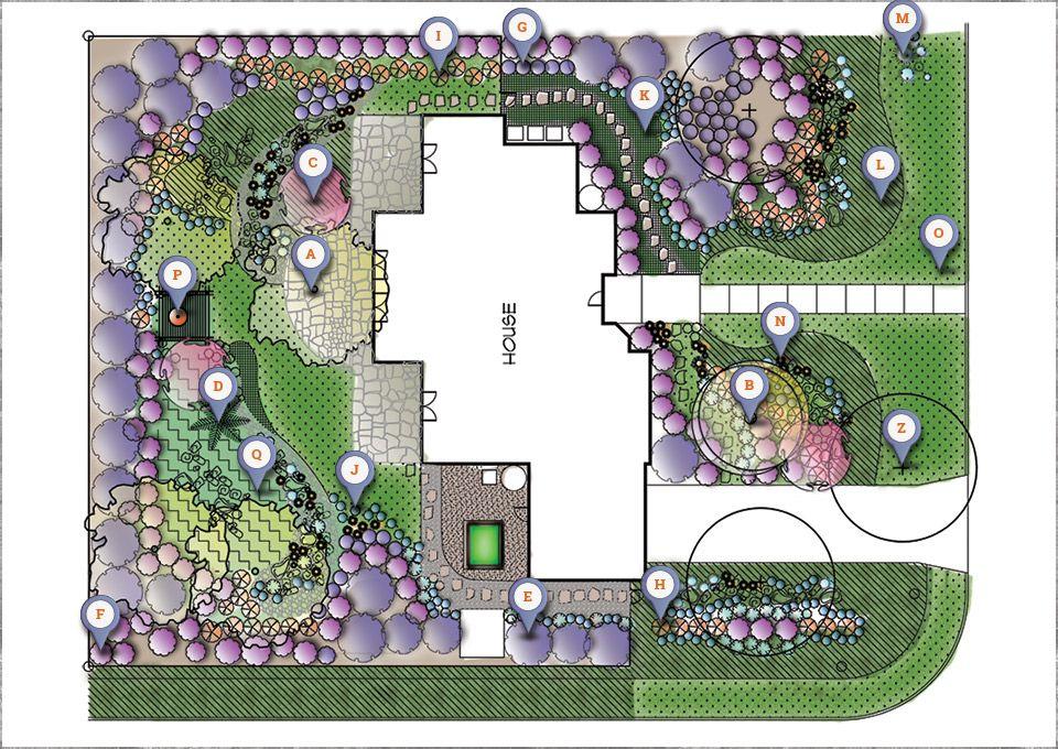 Design Your Landscape Detail Garden Style San Antonio Garden Styles Garden Planning Budget Garden