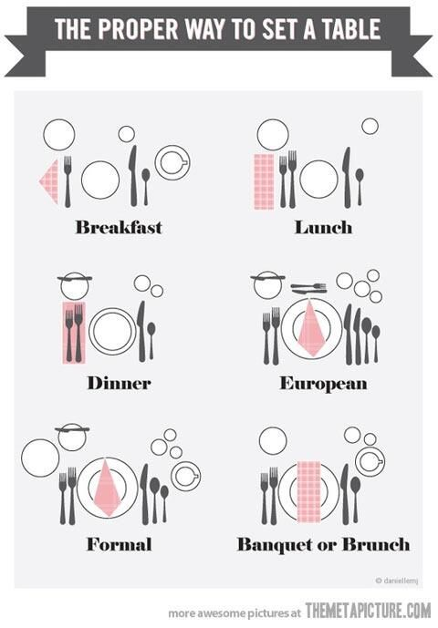 Busy household on etiquette foods and life hacks busy household on twitter proper table settingformal ccuart Images