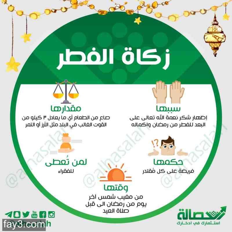 انفوجرافيك عن زكاة الفطر رمضان Ramadan Quotes Learn Islam Ramadan Day