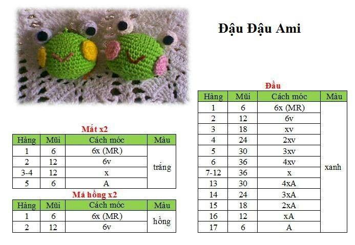 Pin de Ágnes Kiss en amigurumi | Pinterest | Crochet fácil, Broches ...