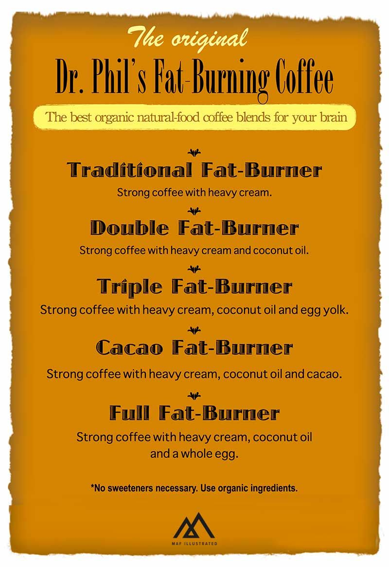 fat burner cafea