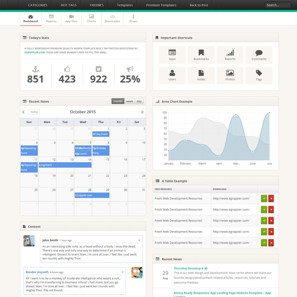 TemplateVamp Bootstrap 3 Admin And Dashboard Template | Dashboard ...