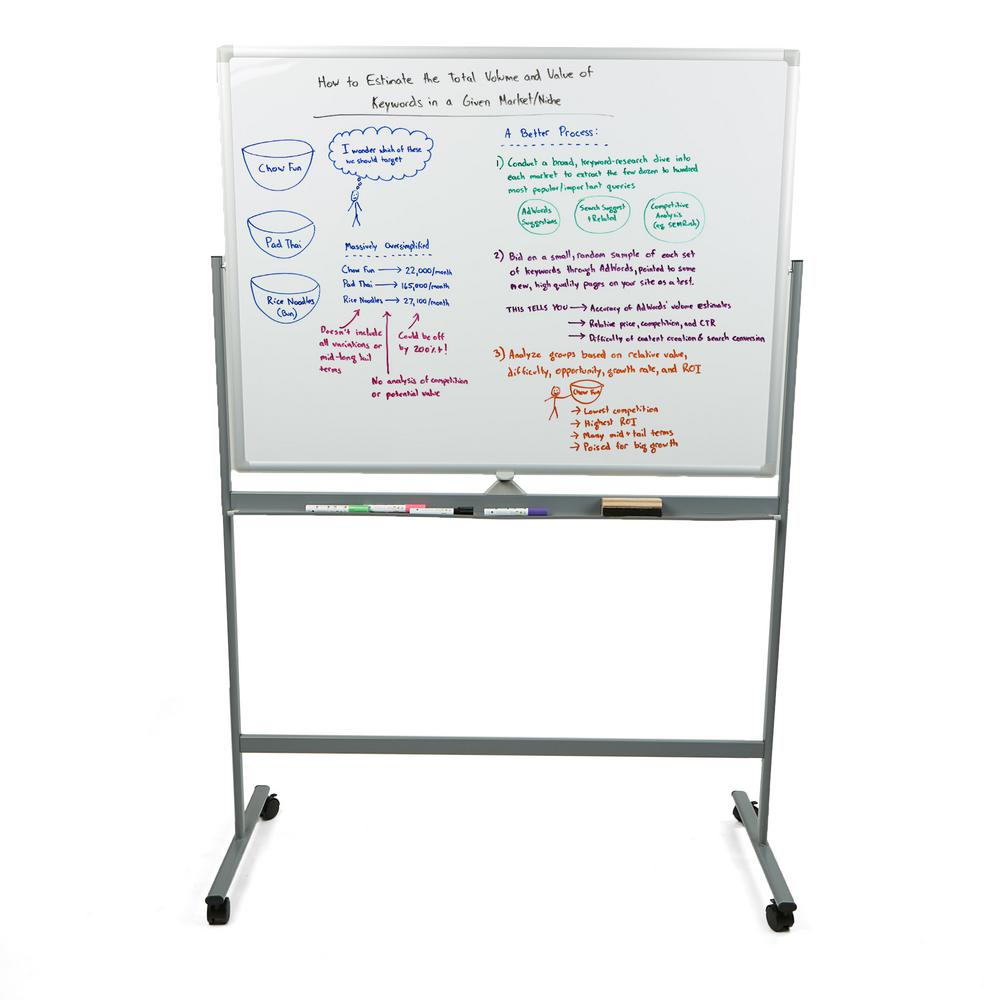 Mind Reader Portable Magnetic Dry Erase Double Sided Easel White
