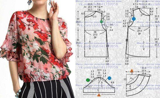 Дизайн одежды удаленная работа удаленная работа для студентов в орле