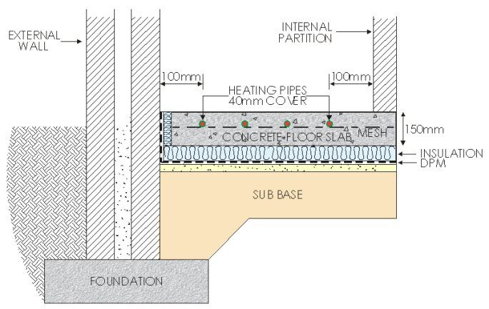 Diagram Of Structural Concrete Slab Floor With Underfloor Heating