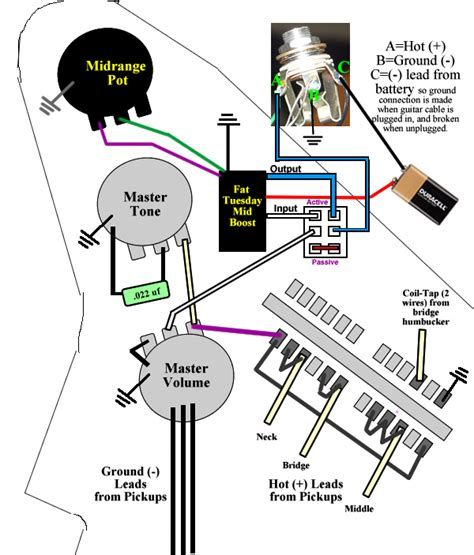 Stratocaster Wiring Tbx Mods