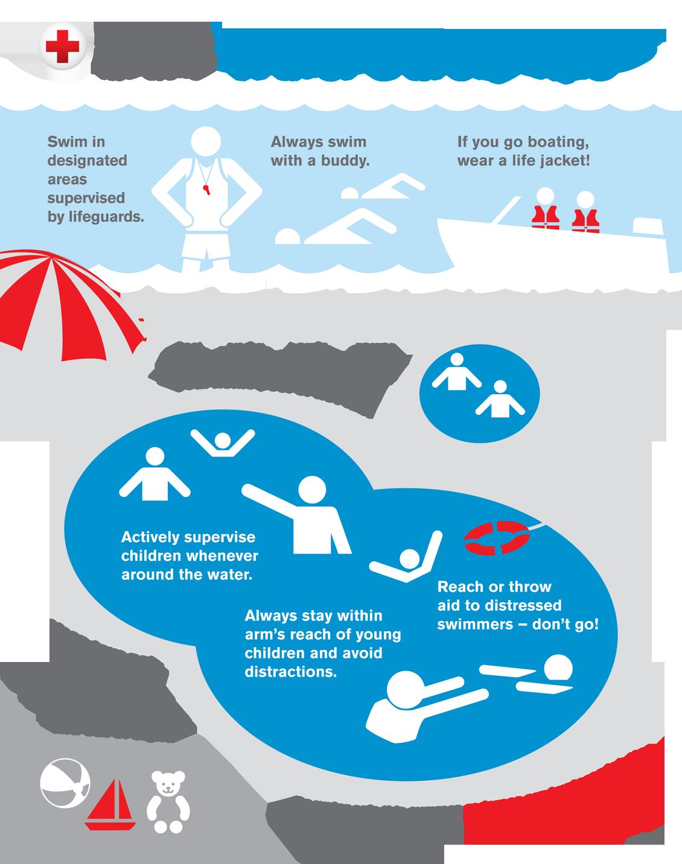 Pin by British Swim School Chicago Suburbs on Swimming