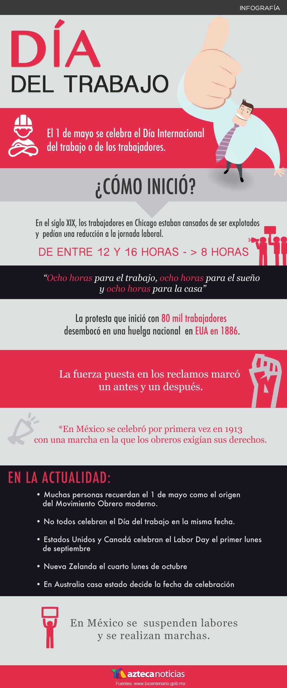 Dia Del Trabajo Infografia Www Aztecanoticias Com Mx Words School Time School