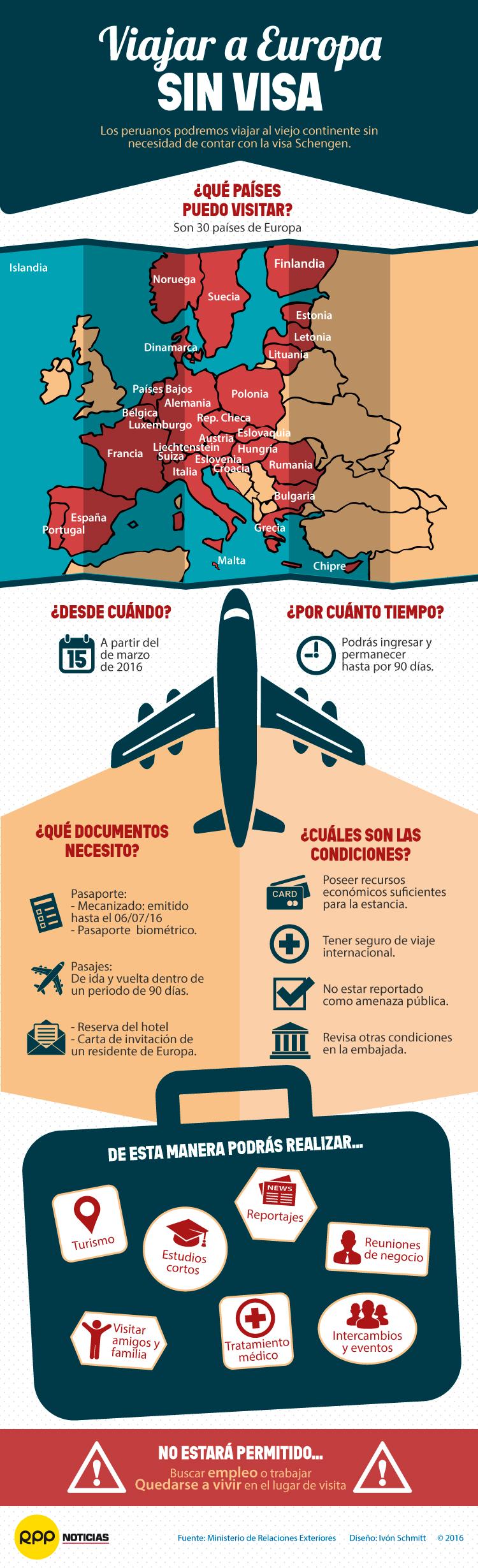 Infografía A Europa Sin La Visa Schengen Travel Tips Travel