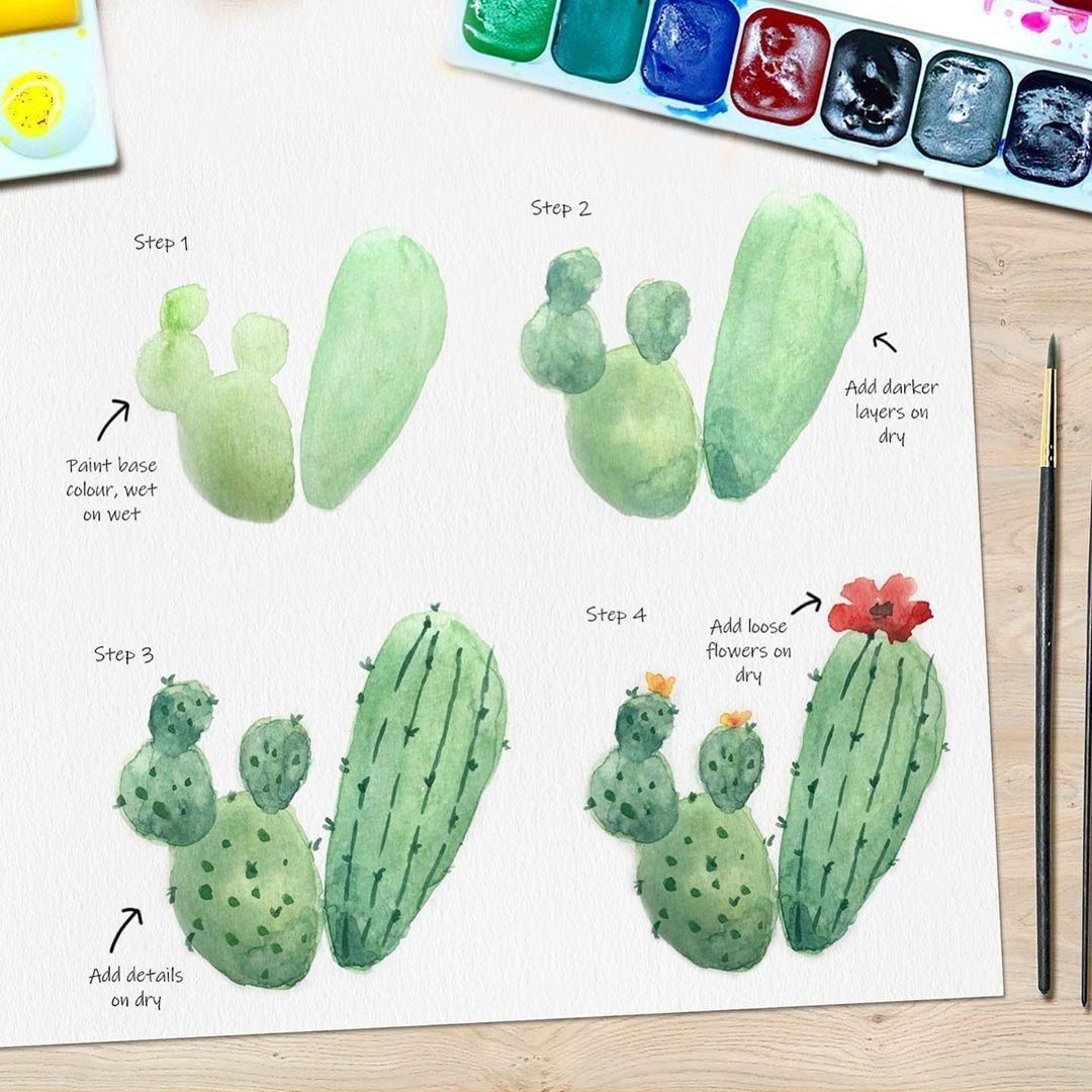 I Love This Watercolour Step By Step By Dearannart Perfect