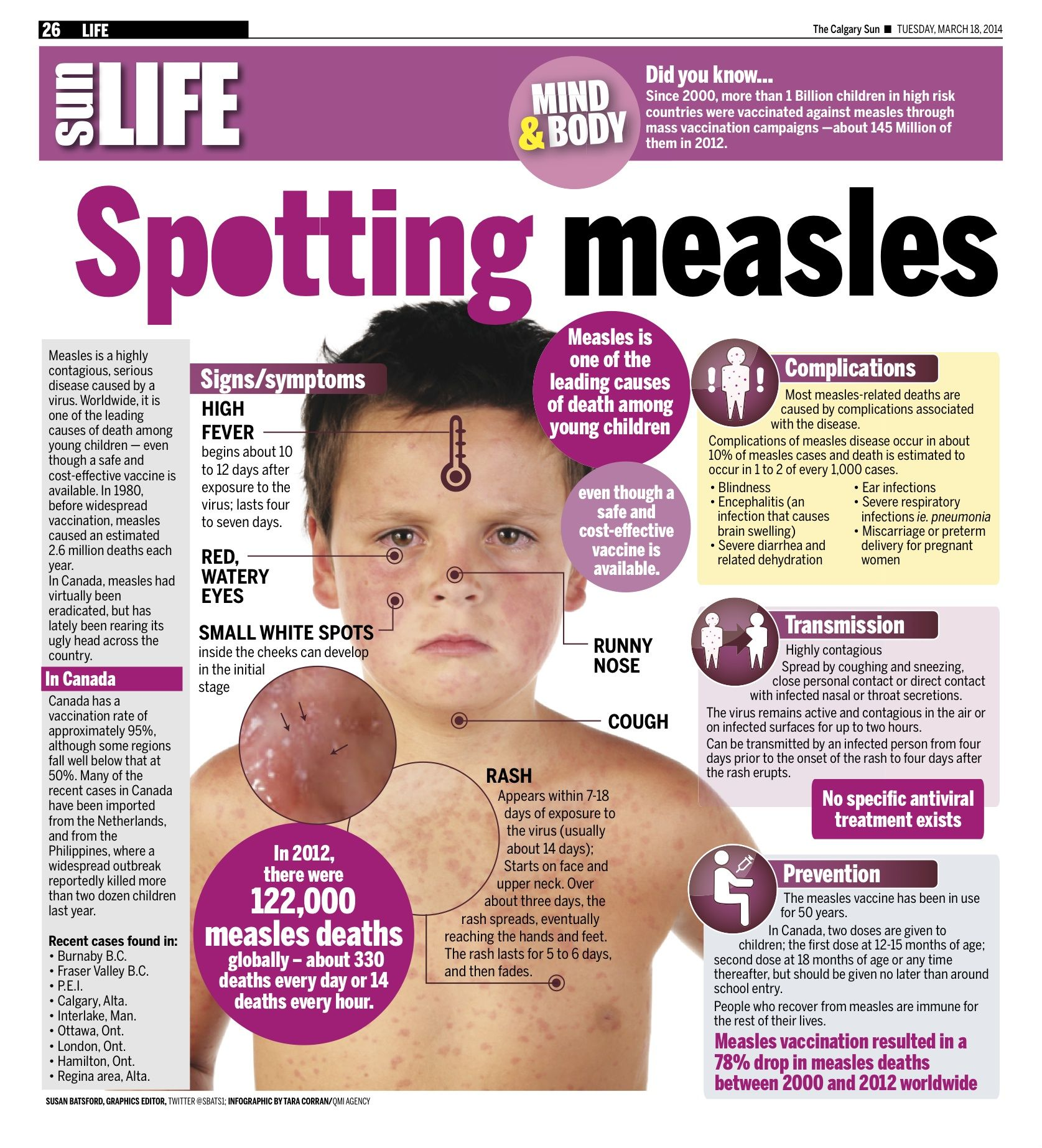 Measles is a highly contagious, serious disease caused by ...