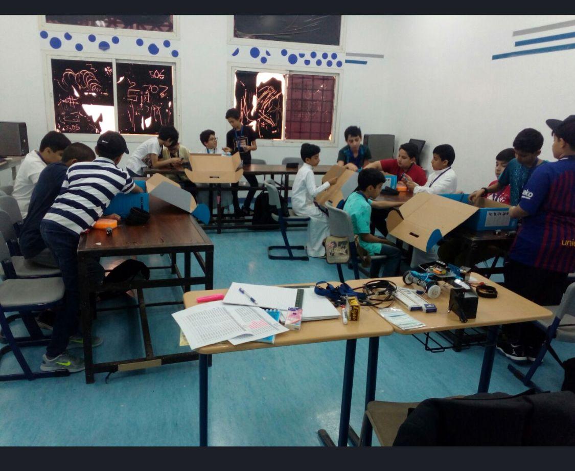 مدارس منارات الرياض فعاليات اليوم الأول من برنامج موهبة الإثرائي الصيفي 2018م والمقام بمدارس منارات الرياض خلال الفترة من 9 ذ Home Decor Decor Furniture