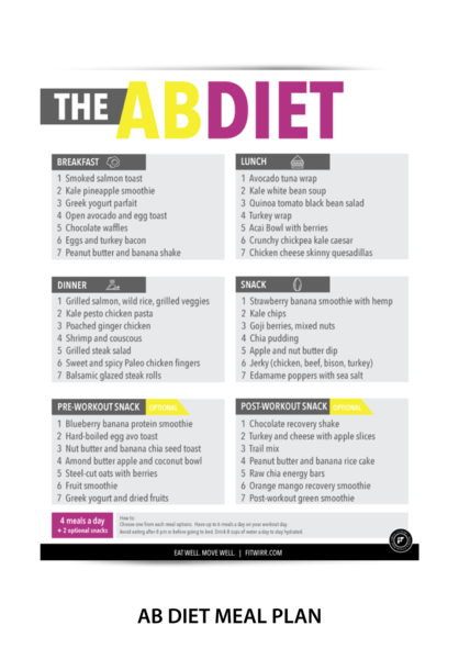 want to lose a little weight from your middle this flat belly healthy eating meal plan will healthy eating pinterest he