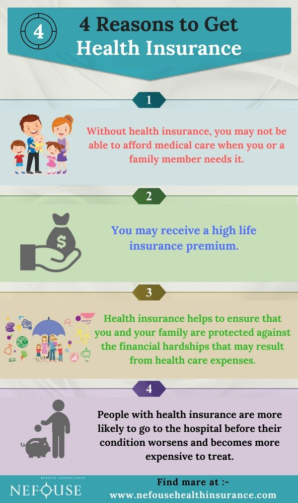Get best Health Insurance Plan for individuals and ...