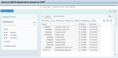 How to consume a hierarchy in CDS view analytical query | SAP ABAP