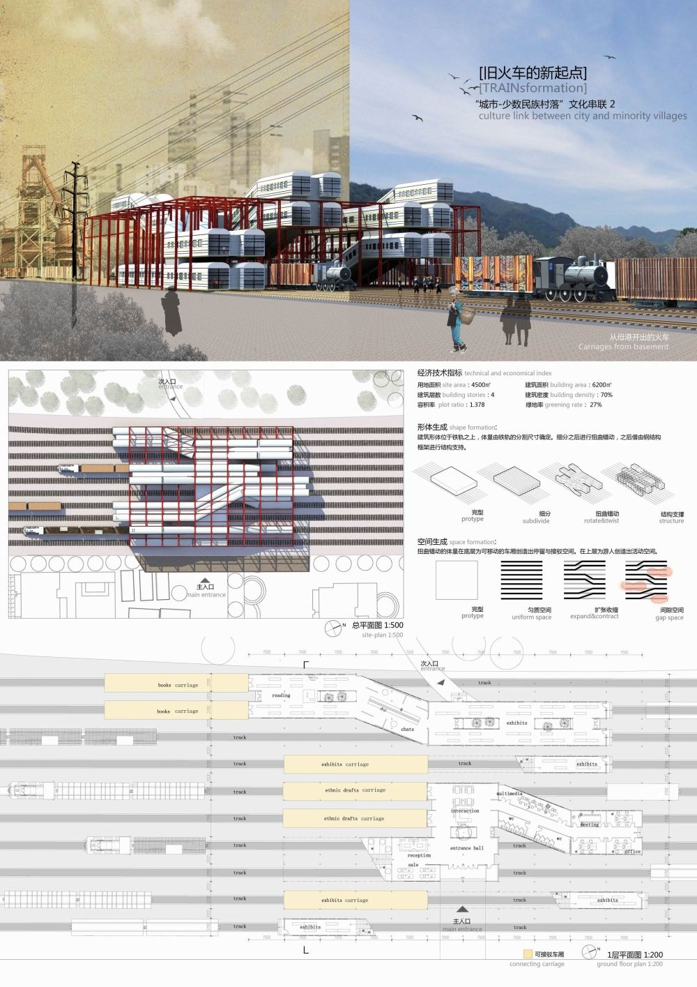 Pin by ★【Free Graphic Design Templates | Autocad Blocks ...