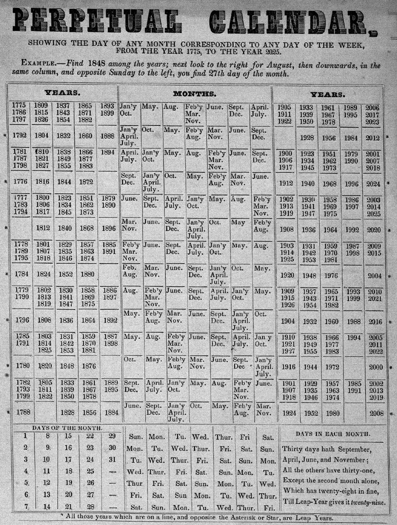 Perpetual Calendar   A Perpetual Calendar Showing The Day