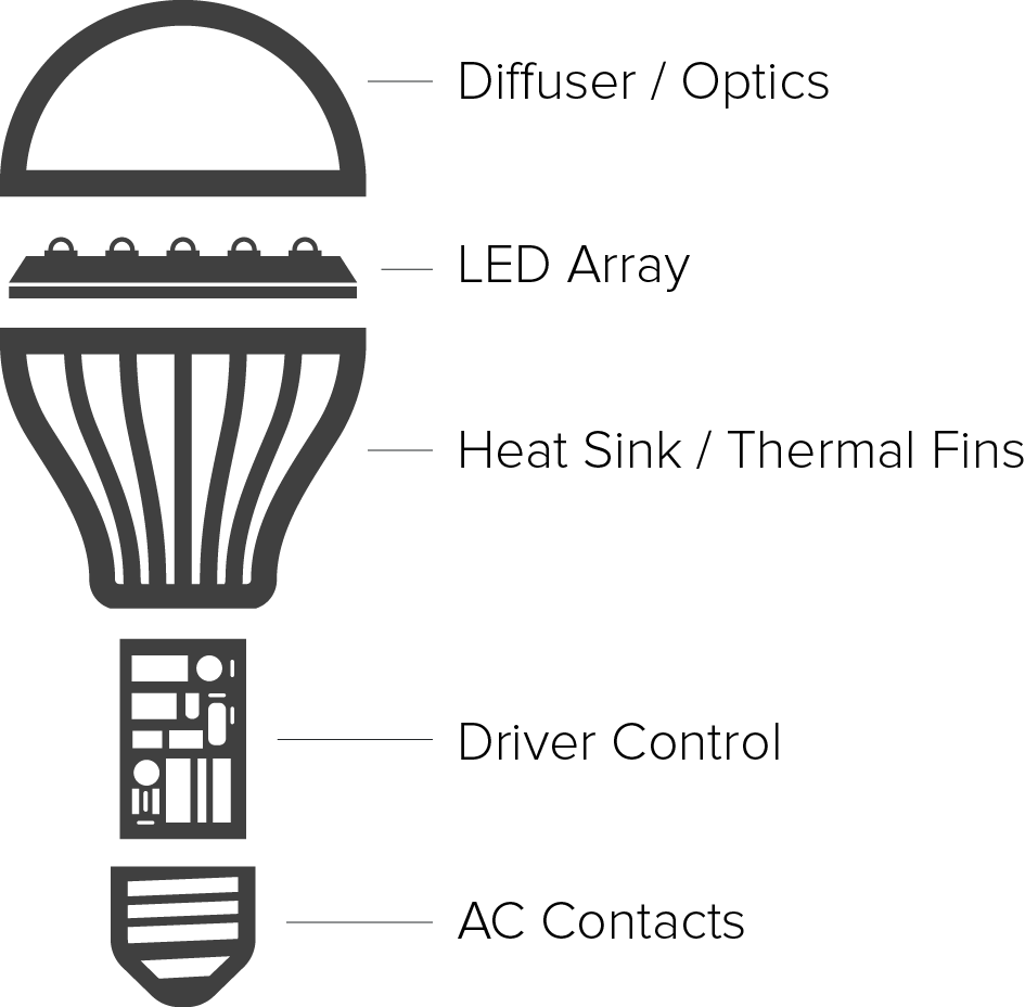 medium resolution of light emitting diode what is led diagram