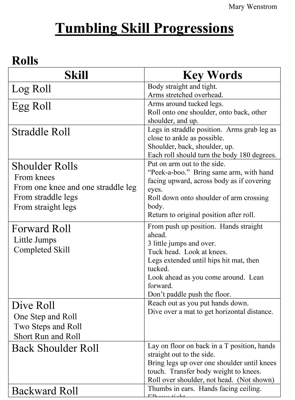 Tumbling Skill Progressions