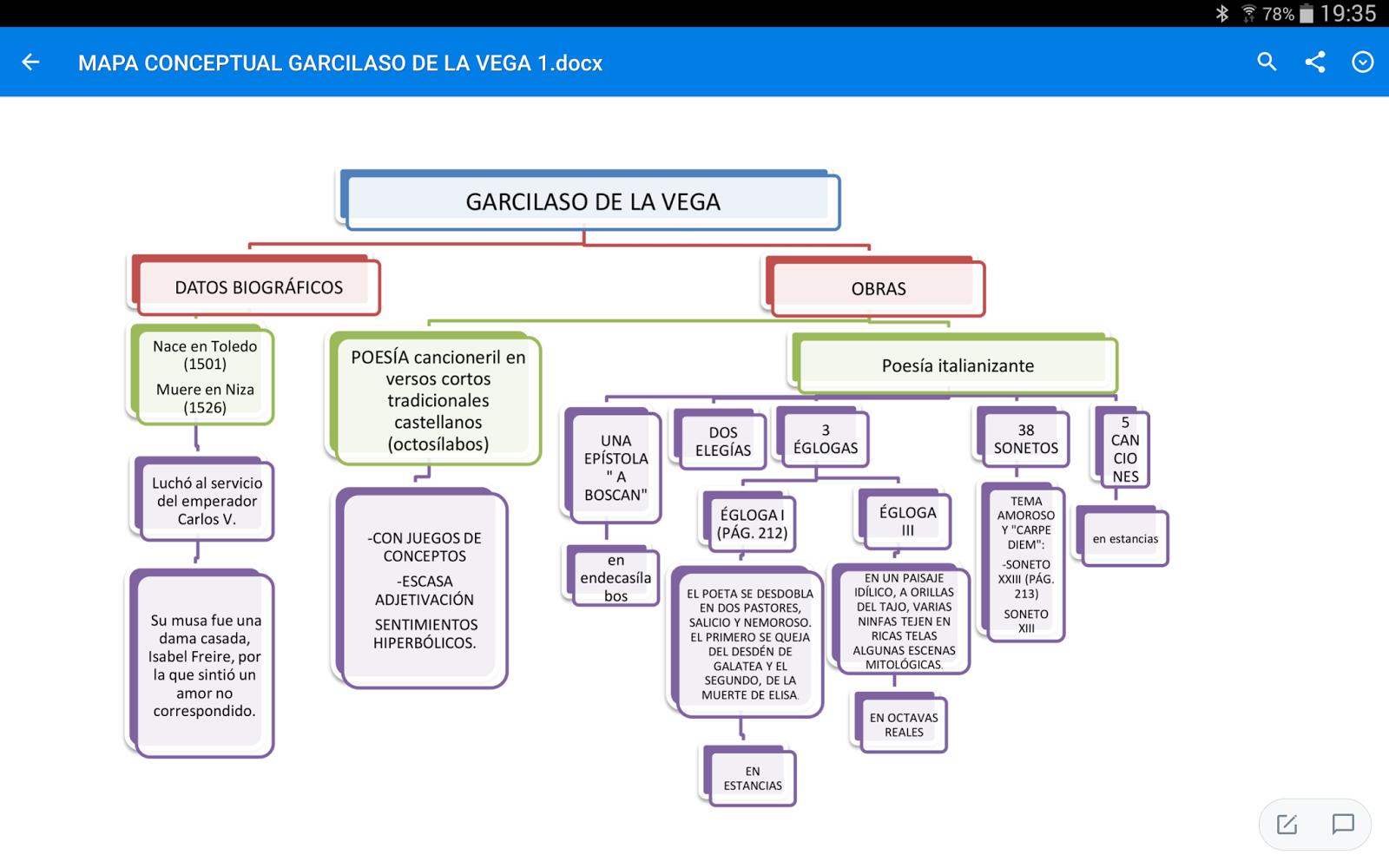 Esquema De Garcilaso Buscar Con Google Esquemas Mapa Conceptual En Castellano