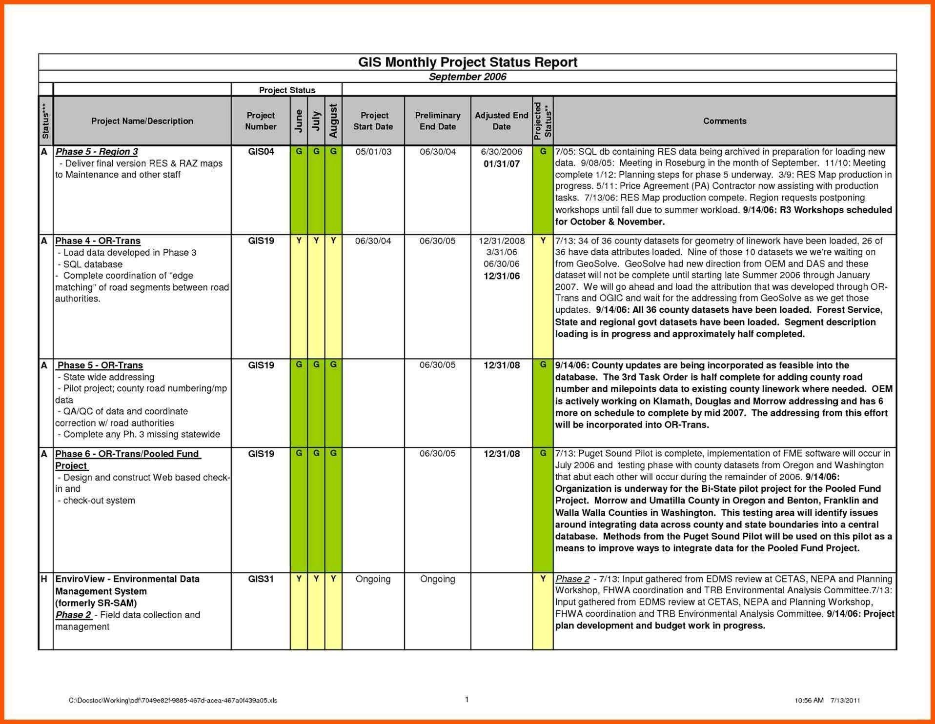 The Stunning 10 Daily Work Status Report Template Iwsp5