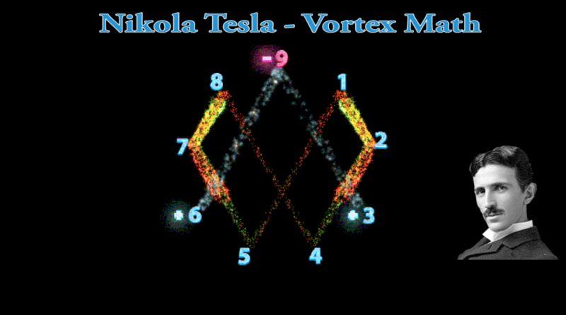 Nikola Tesla - Vortex Math everything adds to 9, 3 & 6 ...