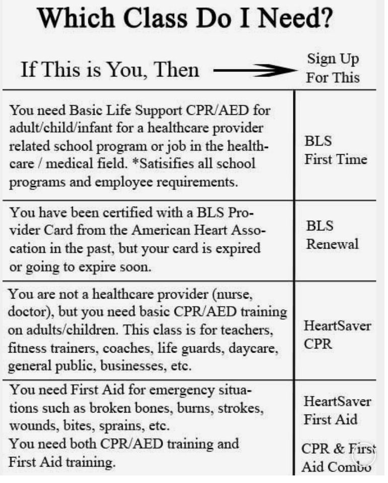 Schedule Your Cpr Certification Class By Web At Www