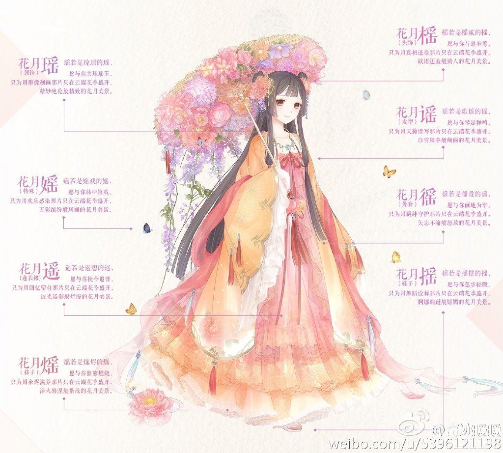 奇迹暖暖 's Weibo_Weibo