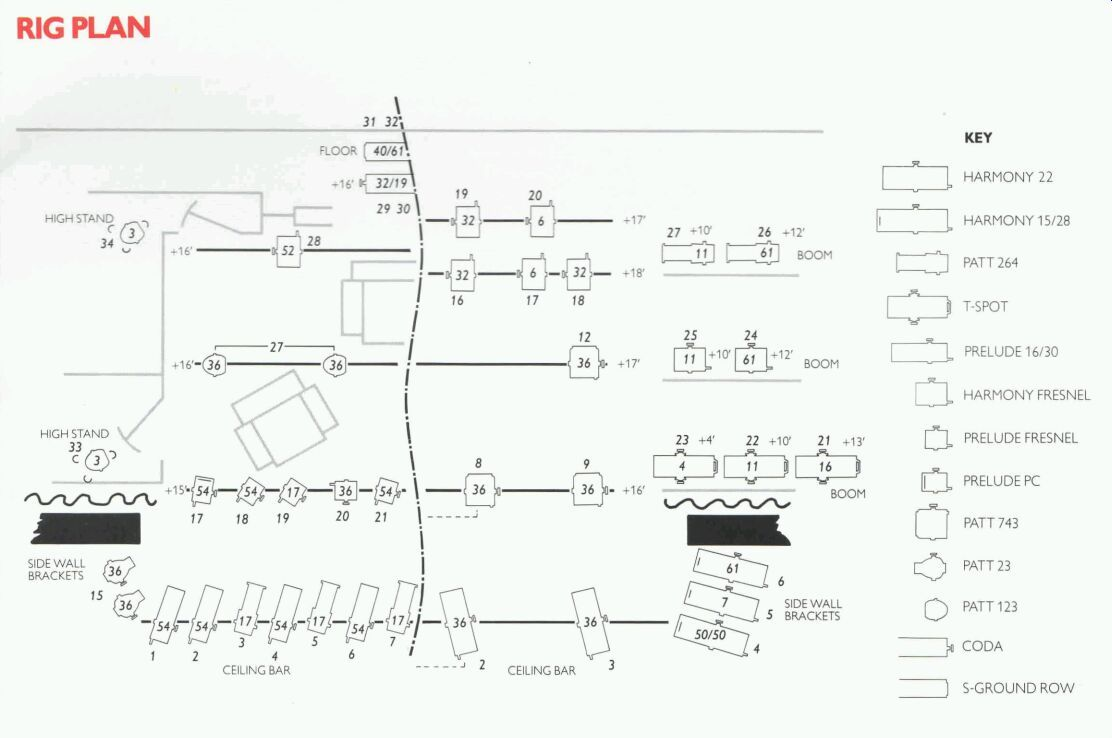 medium resolution of an example of a rig plan lighting stage lighting lighting y stage drilling rig diagram lighting rig diagram