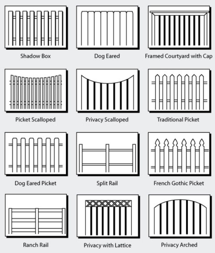 Types Of Pickets Wood Picket Fence Fence Planning Wooden Fence
