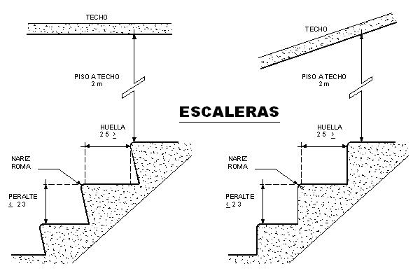 Dof diario oficial de la federaci n escaleras for Dimensiones de escaleras