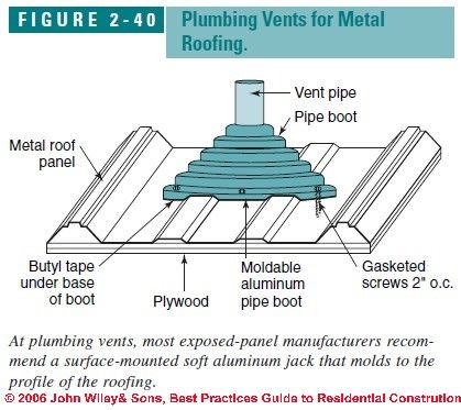 Figure 2 40 Metal Roof Panel Plumbing Vent Flashing C J