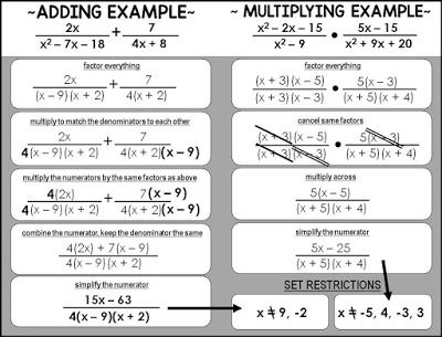 Graphing Rational Functions Reference Sheet Rational Expressions Rational Function Math Methods