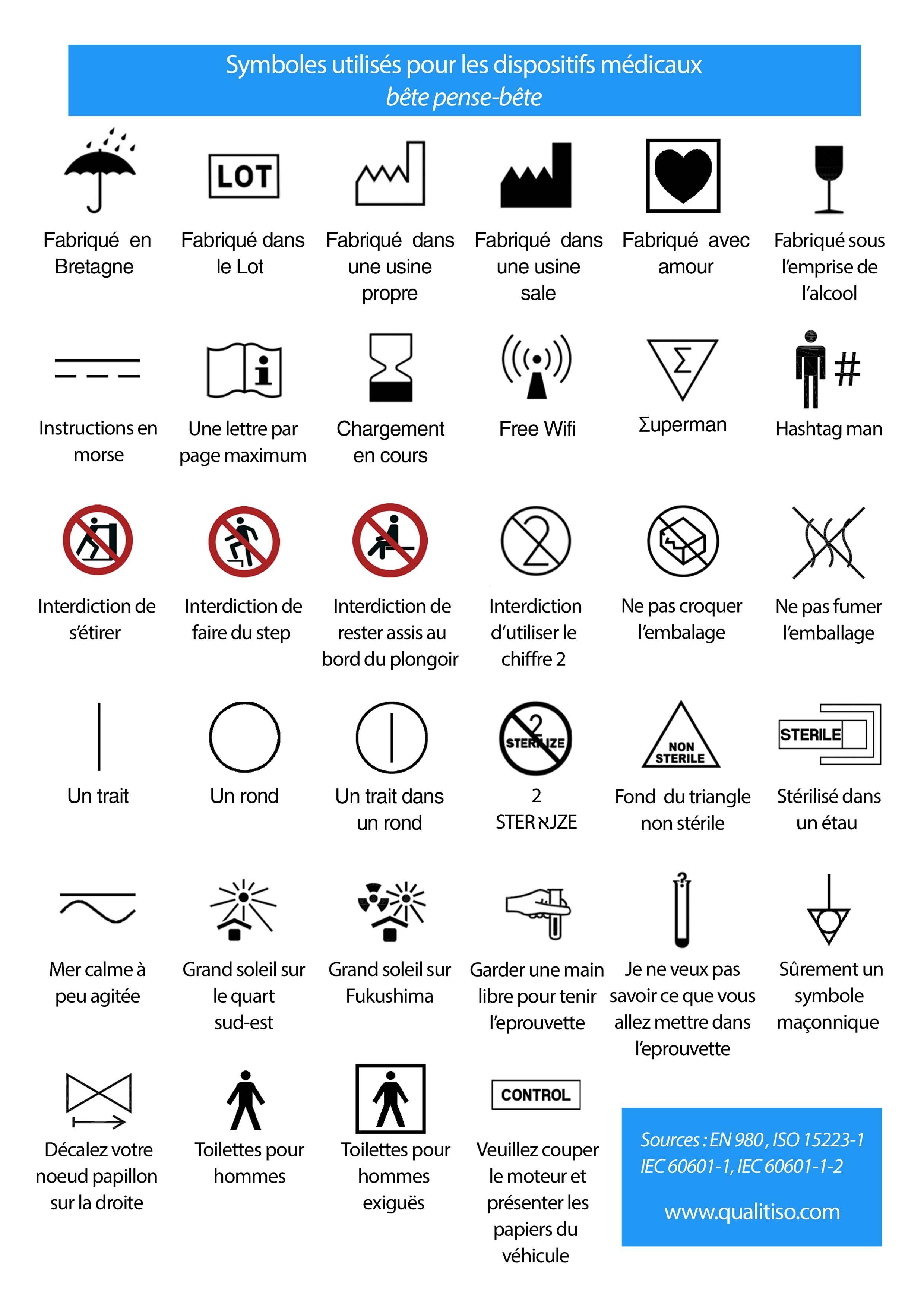 Symboles pour les dispositifs mdicaux dispositifs mdicaux symboles pour les dispositifs mdicaux biocorpaavc