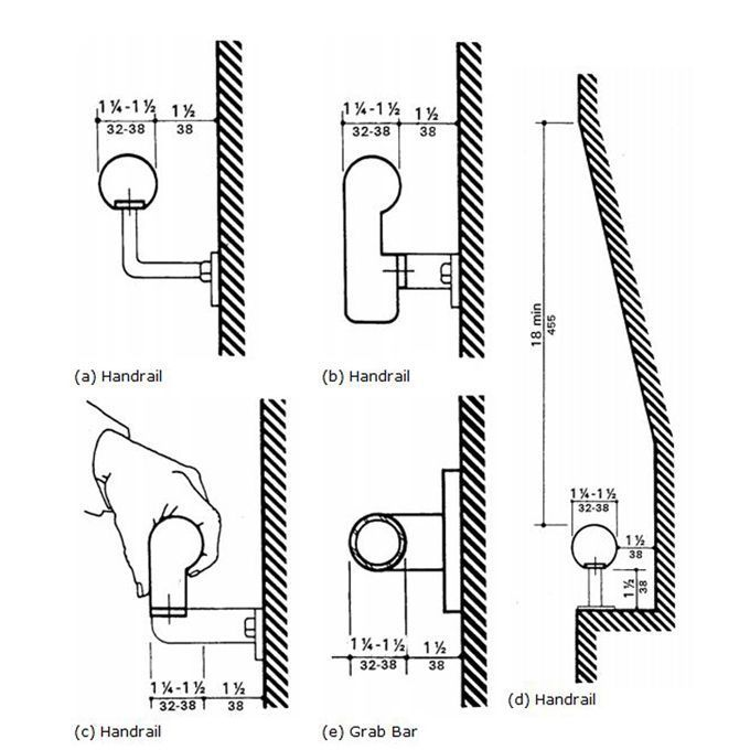 image result for recessed handrail dimensions