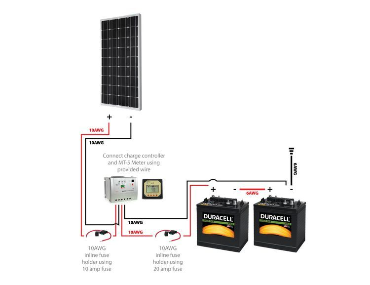Wiring diagram of solar panel connected to battery bank ... on solar panel wiring diagrams pdf, solar panel circuit breaker wiring, solar panel circuit diagram, solar panel wire diagram 3, solar panel charge controller wiring, solar panels for electricity diagram, solar panel hook up diagram, solar panel setup diagram, electrical service panel diagram, solar panel light wiring diagram, solar system diagram, solar panel disconnect wiring diagram,