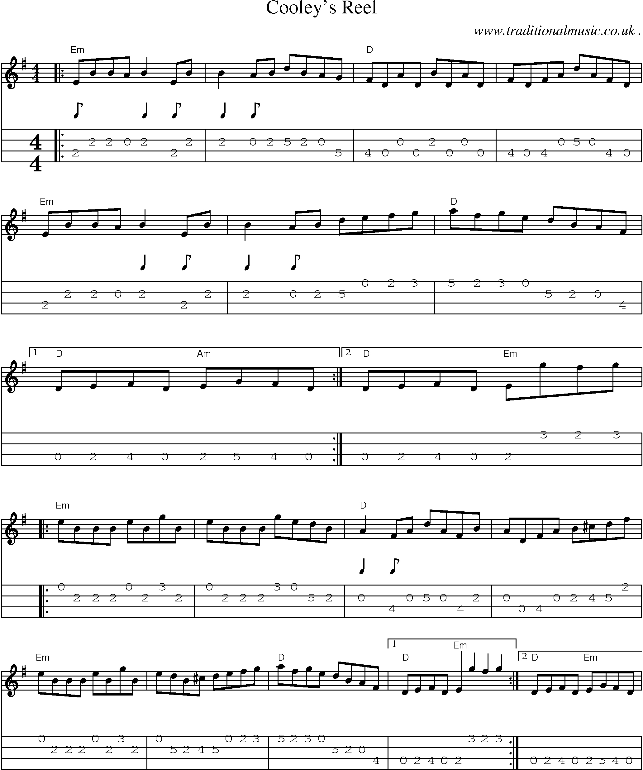 Common session tunes scores and tabs for mandolin cooleys reel common session tunes scores and tabs for mandolin cooleys reel hexwebz Images