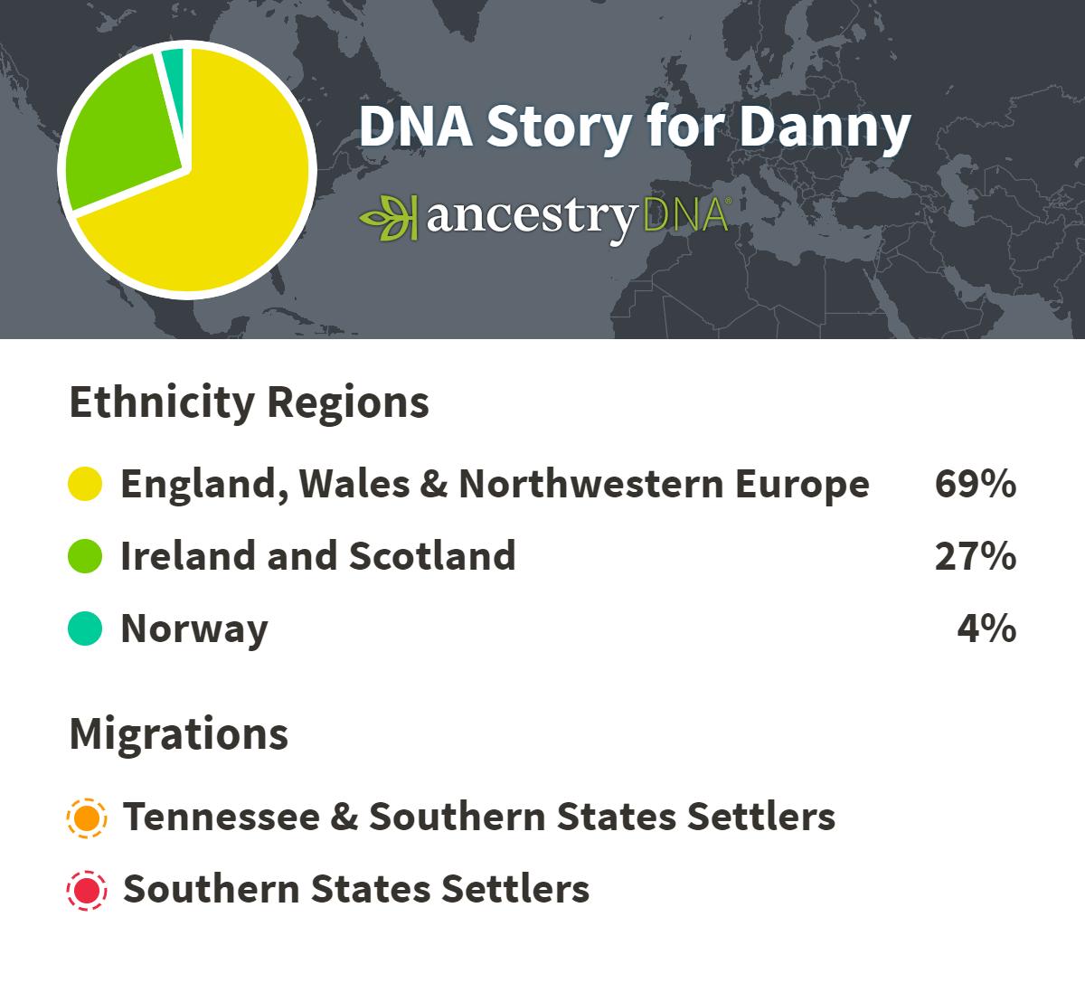 DNA Origins Ancestry dna, Family history, England ireland