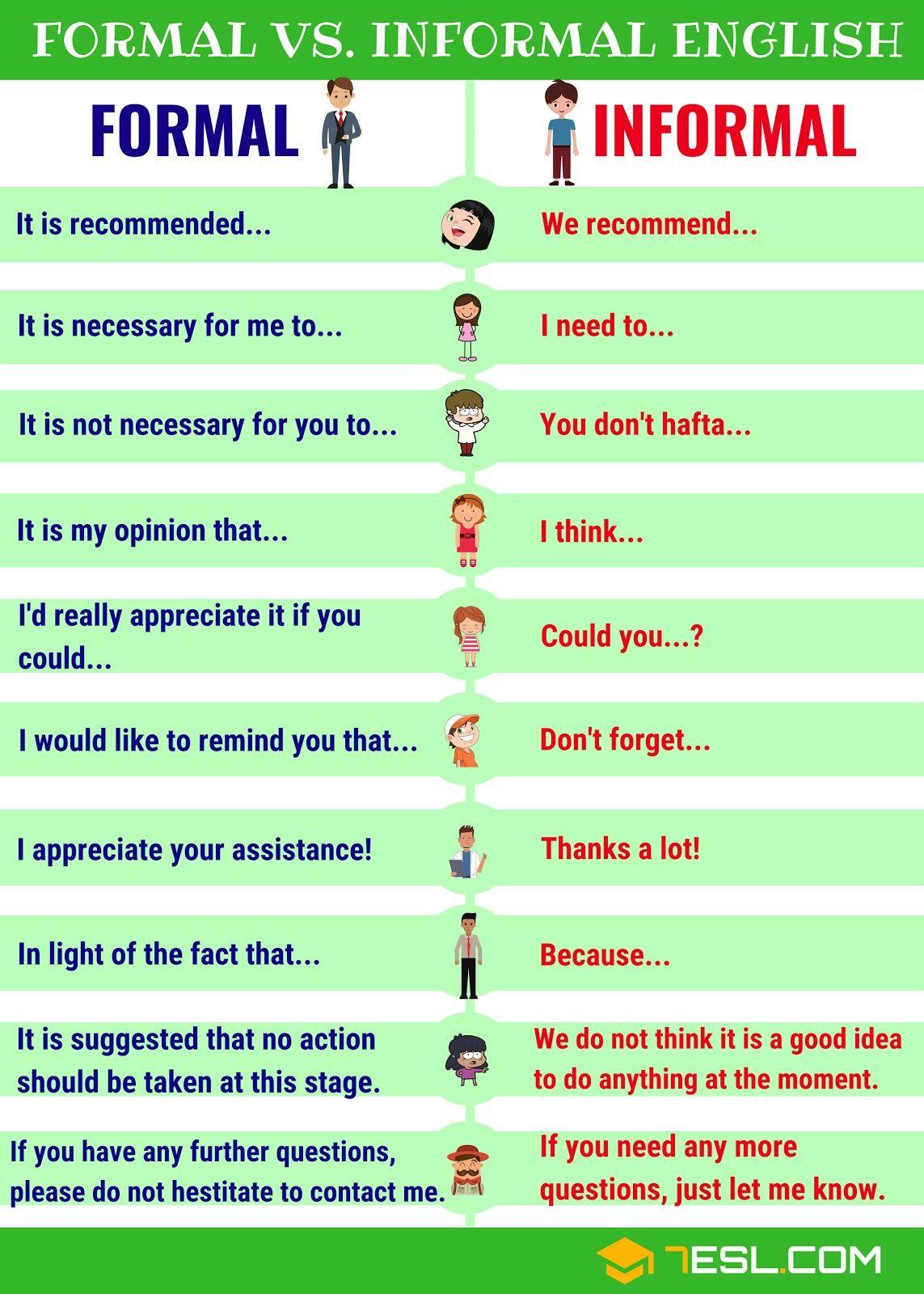 7 E S L - YouTube   Conversational english, Learn english vocabulary, Learn english